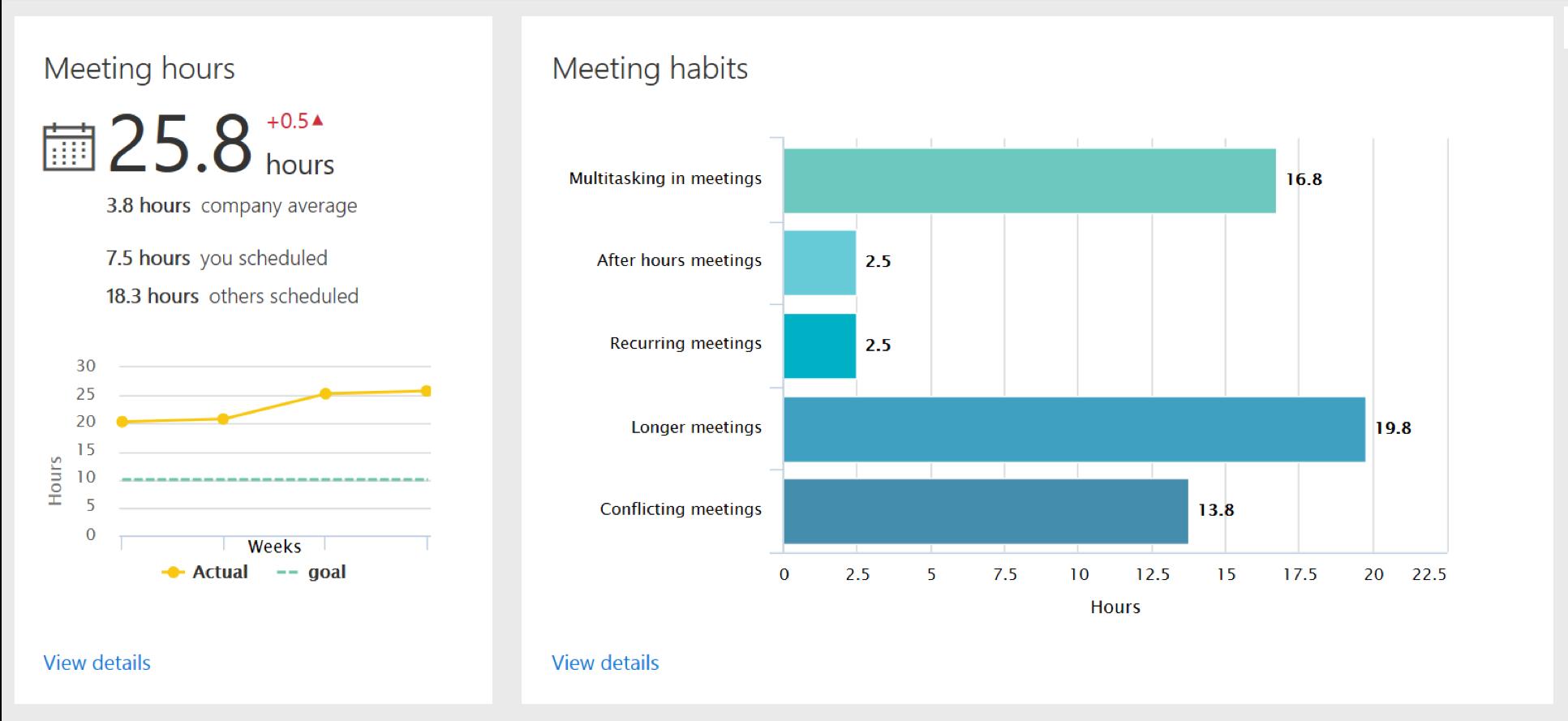 Webinar: Det digitala ledarskapet, och trenderna som driver HR